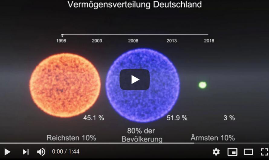 Vermögensverteilung in Deutschland von 1998 bis 2018